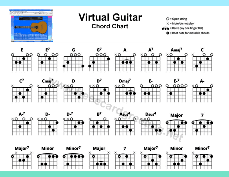 Guitar Chord Fingering And Chord Sounds