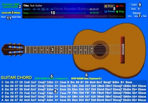 guitar online program. Black Bedroom Furniture Sets. Home Design Ideas