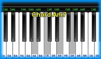 how to play am7 on piano