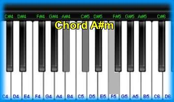 ChordSmith Song Sheet Editor  Resampling