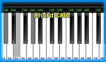 Guitar chord c6