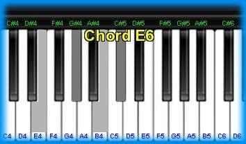 Guitar chord  Wikipedia