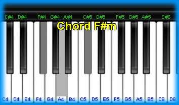 Piano Chord F M And Chord Sounds